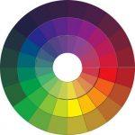 De multe ori suntem in dificultate cand avem de combinat diverse culori ale pieselor vestimentare.